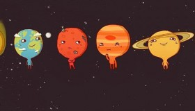 Tipos de horóscopos del mundo