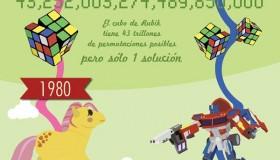 100 años de juguetes - ¿Cuáles serán los juguetes del futuro?